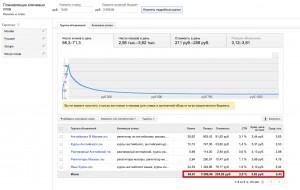 Google AdWords: Планировщик ключевых слов 2014-04-10 11-36-50 2014-04-10 11-37-09
