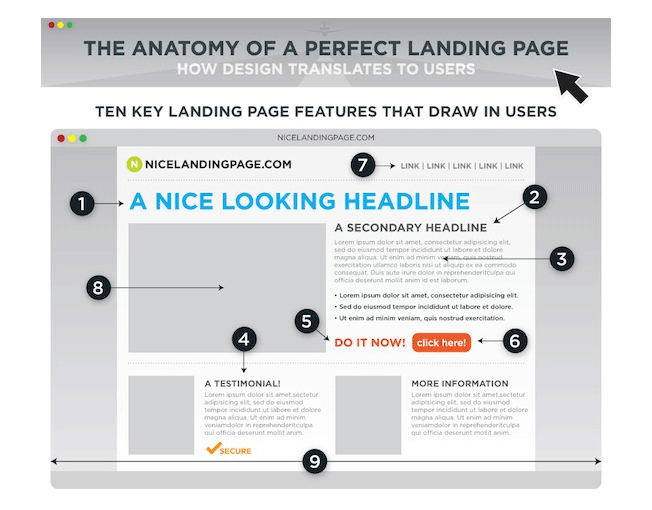 perfect-landing-page-example