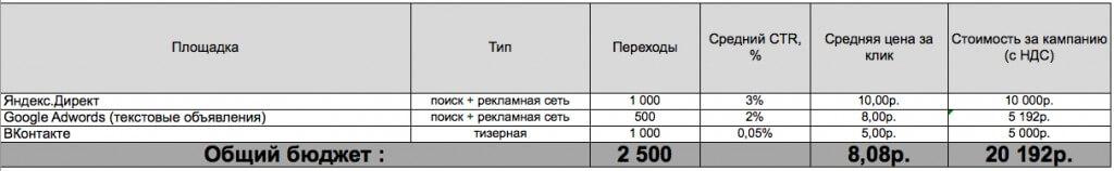 uchinovoe.ru_18102012 (1).xls 2014-04-10 17-31-33 2014-04-10 17-31-35