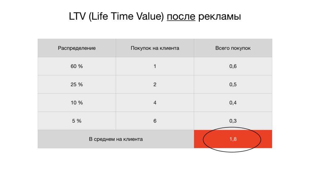 Альфа банк кредит наличными онлайн заявка владикавказ